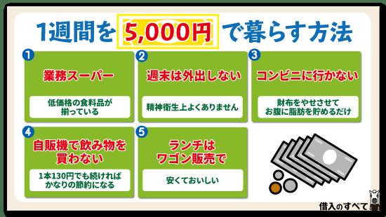 1週間を5,000円で暮らす方法