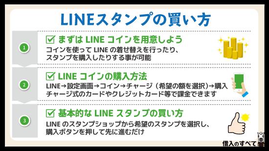 購入 line スタンプ