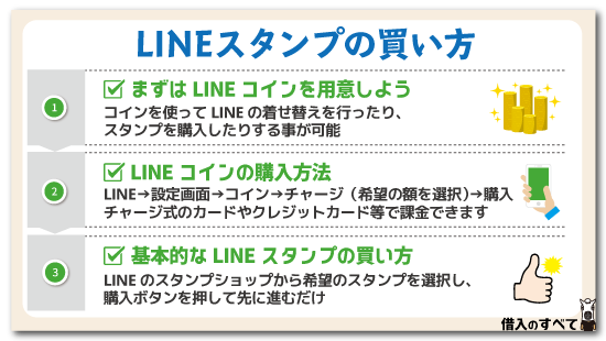 LINEスタンプの買い方
