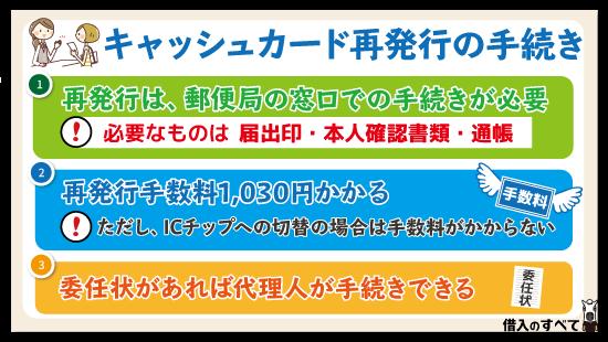 ゆうちょ 銀行 キャッシュ カード