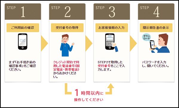 CICスマホ開示申請方法