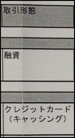 信用情報記録開示書