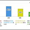 FireShot Capture 103 - この差があるから買取価格が違う! - 高山質店 - http___takayama78.jp_buy_