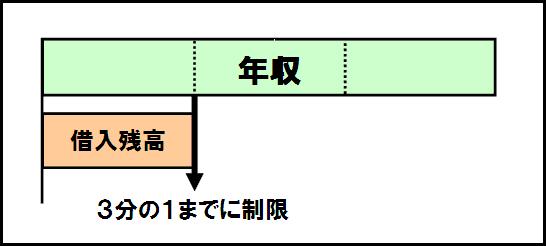 FireShot Capture 159 - 貸金業法のキホン:金融庁 - http___www.fsa.go.jp_policy_kashikin_kihon.html