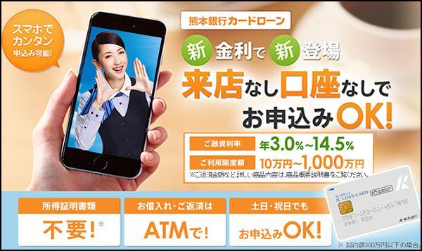 熊本銀行カードローンの特徴