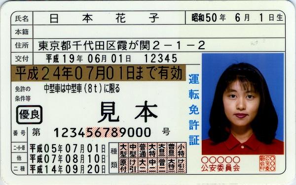 本人確認書類は運転免許証で大丈夫