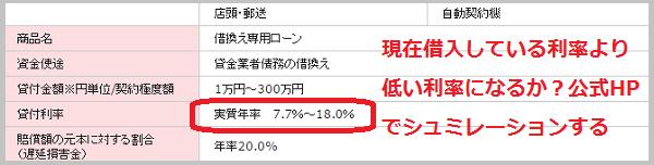 %e5%ae%9f%e8%b3%aa%e5%b9%b4%e7%8e%87