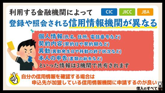 CIC,JICC,JBAの違い