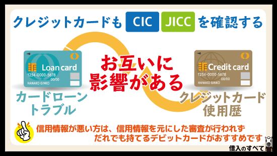 クレジットカードもCICやJICCを確認する