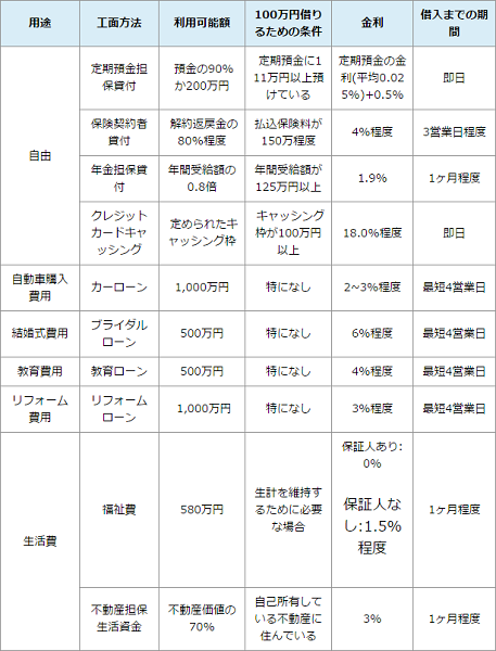 fireshot-capture-230-%e3%81%a9%e3%81%86%e3%81%97%e3%81%a6%e3%82%82100%e4%b8%87%e5%86%86%e5%80%9f%e3%82%8a%e3%81%9f%e3%81%84%e3%80%90%e3%82%ab%e3%83%bc%e3%83%89%e3%83%ad%e3%83%bc%e3%83%b3%e3%81%a7