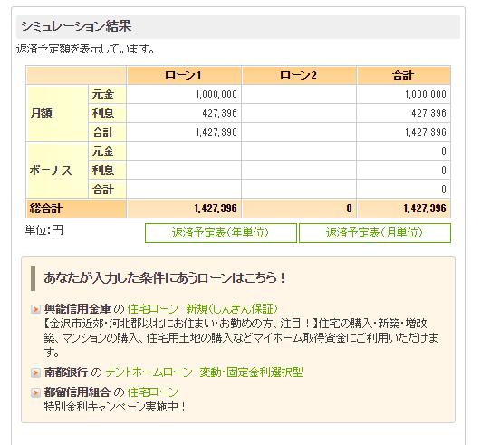 返済額シミュレーション画面