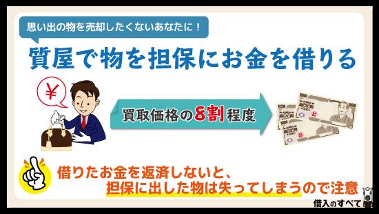 1,2,3万円欲しいなら質屋も使える