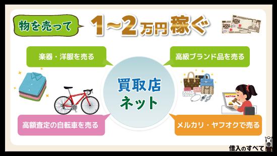 物を売って1,2,3万円稼ぐ