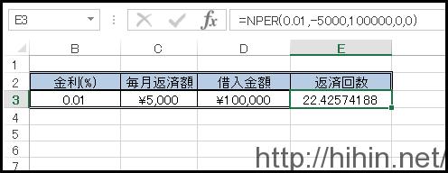 返済額や利息をシミュレーション