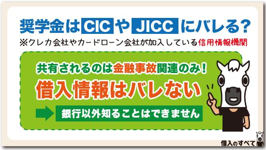 奨学金はCICやJICCにバレる?