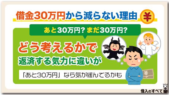 借金30万円から減らない理由