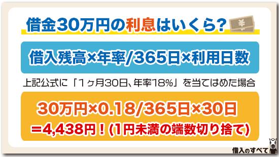 借金30万円の利息はいくら?
