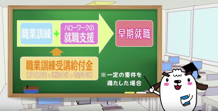 厚生労働省HP「圓楽とシロのハロートレーニング」(動画)より