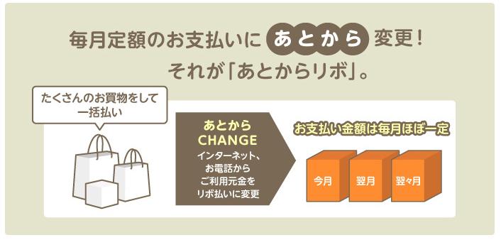 ※三井住友カード公式サイトより