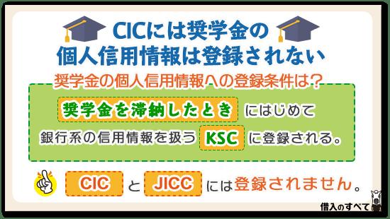CICには奨学金の個人信用情報は登録されない
