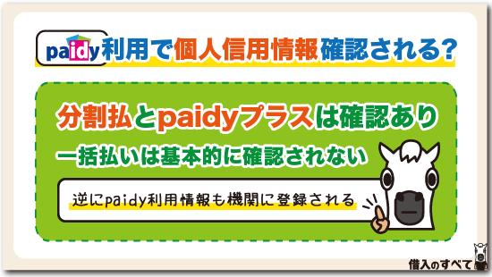 paidyの利用をすると個人信用情報を確認されるのか